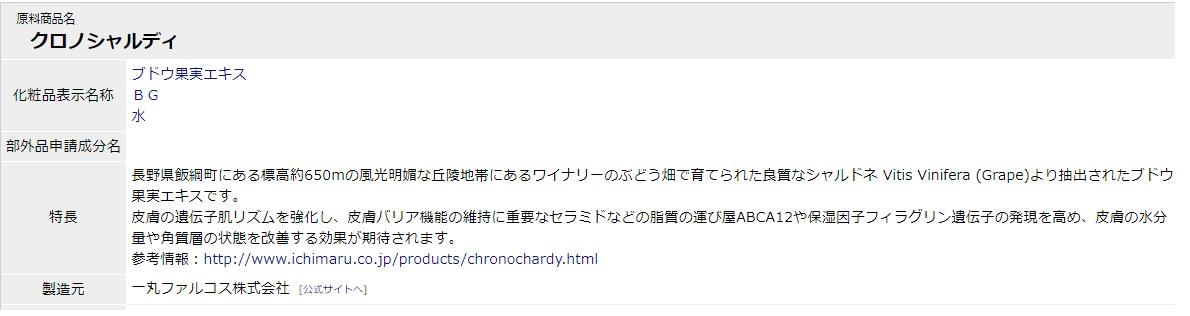 クロノシャルディ 基本情報 コスメティックインフォより引用
