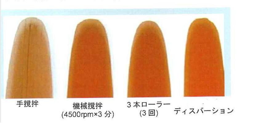 ベンガラの分散方法と発色の違いを表した画像